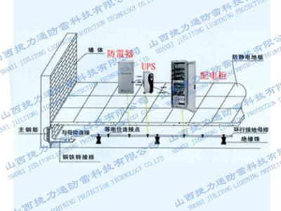 智能建筑的max万博网址是多少系统