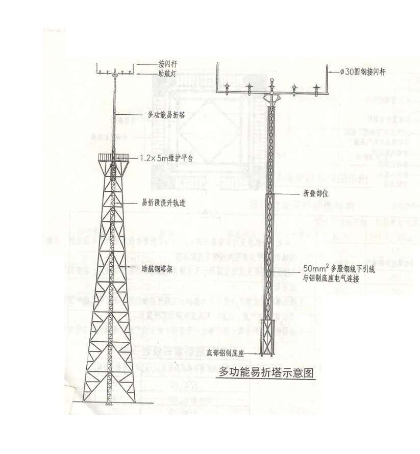 升降式易折助航灯光塔max万博网址是多少设施