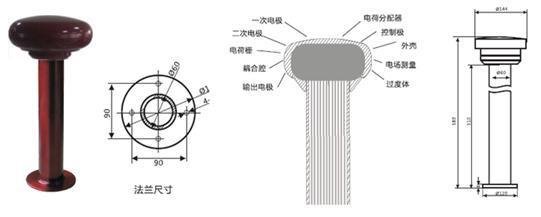 捷力通雷电预警系统概述