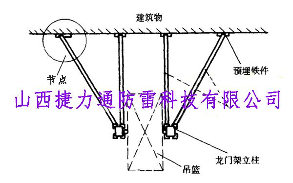 移动式物料提升架(气动升降式)